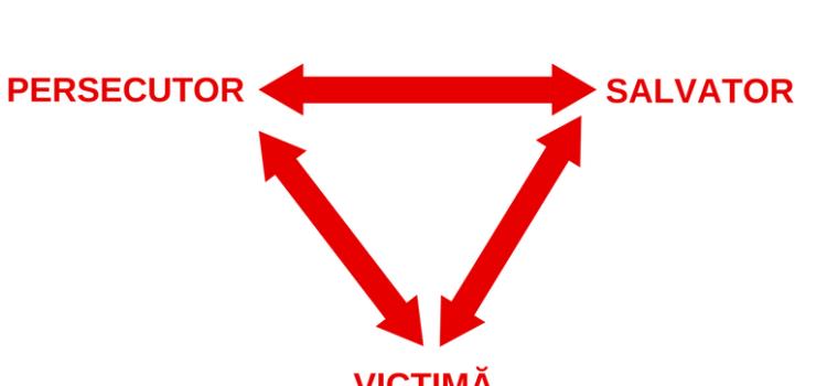 Despre Jocuri și Triunghiul Dramatic în viziunea Analizei Tranzacționale