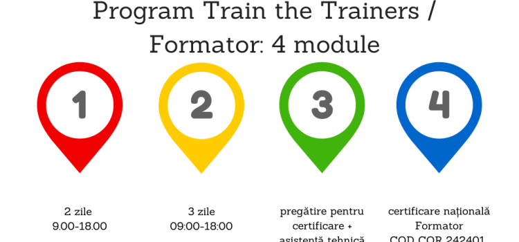 Calendar Train the Trainers basic și avansat 2016